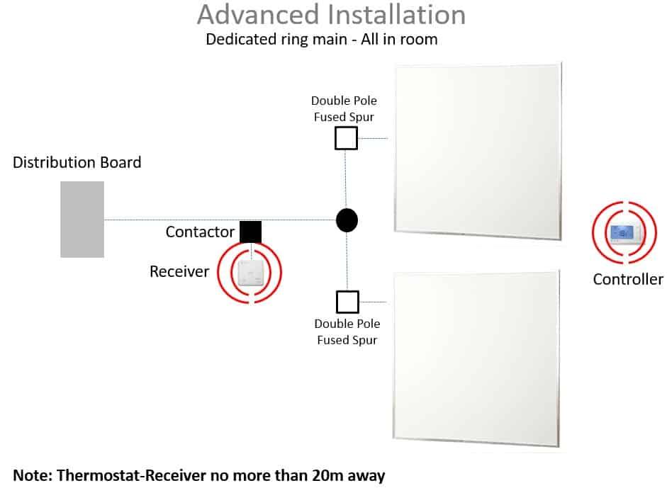 Advanced wiring schematic
